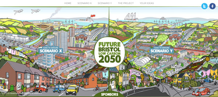Future Bristol Low Carbon 2050